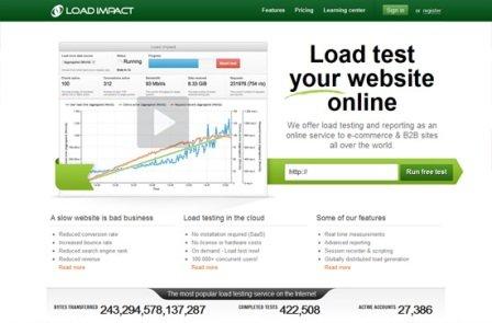 آنالیز سرعت سایت با loadimpact