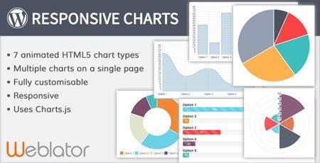ایجاد نمودار گرافیکی واکنش گرا در وردپرس با افزونه Responsive Charts