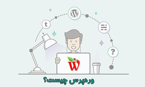 wordpress.pic
