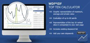 انتخاب کلمات کلیدی قوی در وردپرس با افزونه WDF*IDF