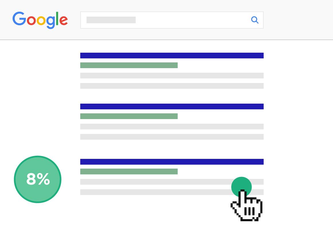 صفحه SERP گوگل